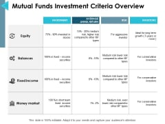 Mutual Funds Investment Criteria Overview Ppt PowerPoint Presentation Gallery Pictures