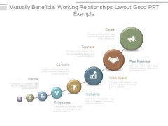 Mutually Beneficial Working Relationships Layout Good Ppt Example