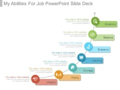My Abilities For Job Powerpoint Slide Deck
