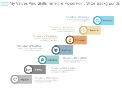 My Values And Skills Timeline Powerpoint Slide Backgrounds