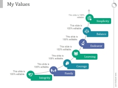 My Values Ppt PowerPoint Presentation Professional