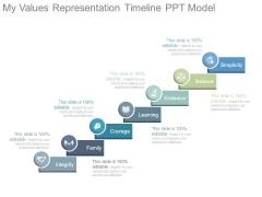My Values Representation Timeline Ppt Model