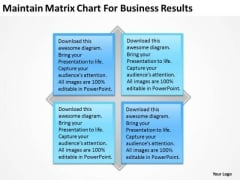 Maintain Matrix Chart For Business Results Plan Sample PowerPoint Slides
