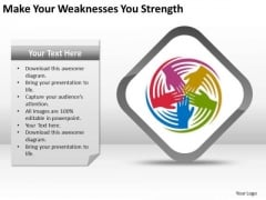 Make Your Weeknesses Strength Ppt Business Plan Template PowerPoint Slides