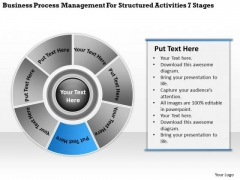 Management For Structured Activities 7 Stages Business Plan PowerPoint Templates