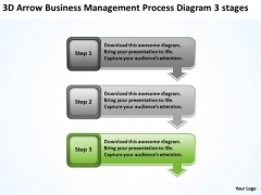 Management Process Diagram 3 Stages Ppt Business Plan Assistance PowerPoint Templates