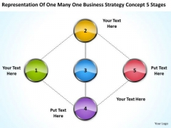 Many Business Integration Strategy Concept 5 Stages Pharmacy Plan PowerPoint Slides