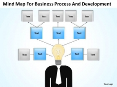 Map-for Business Process And Development Ppt Actual Plan Examples PowerPoint Templates