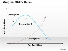 Marginal Utility Curve PowerPoint Presentation Template