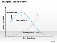 Marginal Utility Curve PowerPoint Presentation Template