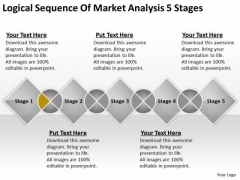 Market Analysis 5 Stages Developing Business Plan Template PowerPoint Templates