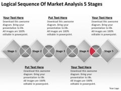 Market Analysis 5 Stages Ppt Business Development Plan Template PowerPoint Templates