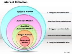 Market Definition Business PowerPoint Presentation