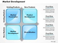 Market Development Business PowerPoint Presentation