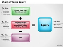 Market Value Equity Business PowerPoint Presentation