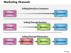 Marketing Channels Business PowerPoint Presentation