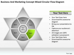 Marketing Concept Mixed Circular Flow Diagram Ppt Business Plan Examples PowerPoint Slides