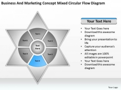 Marketing Concept Mixed Circular Flow Diagram Ppt Help Writing Business Plan PowerPoint Slides