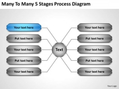 Marketing Concepts Many To 5 Stages Process Diagram Business Strategy Consultant
