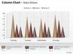 Marketing Data Analysis 3d Sets Of Column Chart PowerPoint Templates