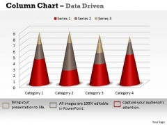 Marketing Data Analysis 3d Statistical Process Control Chart PowerPoint Templates