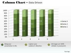 Marketing Data Analysis 3d Statistical Quality Control Chart PowerPoint Templates