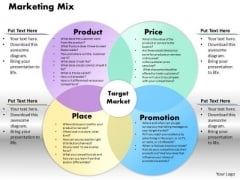 Marketing Mix Business PowerPoint Presentation
