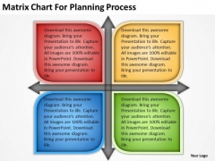 Matrix Chart For Planning Process Ppt How To Business PowerPoint Slides