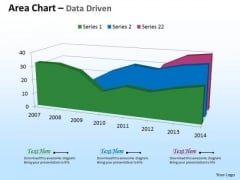 Microsoft Excel Data Analysis 3d Area Chart For Time Based PowerPoint Templates