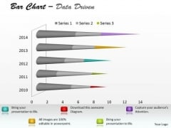 Microsoft Excel Data Analysis Bar Chart To Communicate Information PowerPoint Templates