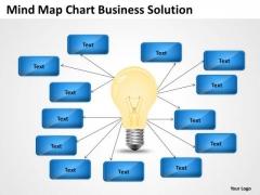 Mind Map Chart Business Solution Ppt Internet Plan PowerPoint Templates