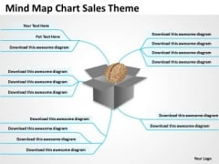 Mind Map Chart Sales Theme Ppt Business Plan Software PowerPoint Slides