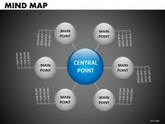 Mind Map PowerPoint Templates Mind Map Ppt Slides