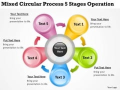 Mixed Circular Process 5 Stages Operation Ppt Business Planning Tools PowerPoint Slides