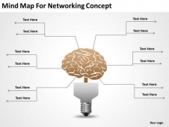 Mnd Map For Networking Concept Ppt Business Plan Writing PowerPoint Templates