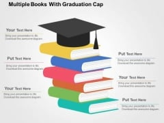 Multiple Books With Graduation Cap PowerPoint Template
