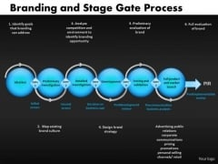 Multiple Stages Process Diagram With Stage Gates PowerPoint Slides