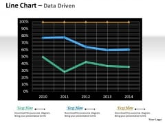 Multivariate Data Analysis Driven Line Chart For Market Survey PowerPoint Slides Templates