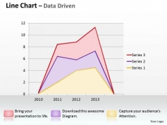 Multivariate Data Analysis Driven Line Chart Shows Revenue Trends PowerPoint Slides Templates
