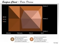 Multivariate Data Analysis Surface Chart Plots Trends PowerPoint Templates