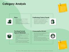 NPD Analysis Category Analysis Ppt File Maker PDF