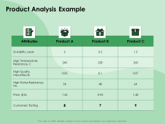 NPD Analysis Product Analysis Example Ppt Summary Demonstration PDF