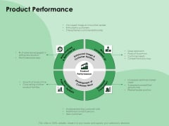 NPD Analysis Product Performance Ppt Pictures Format PDF