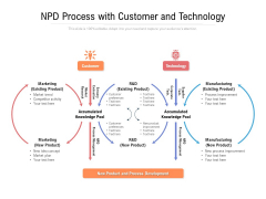 NPD Process With Customer And Technology Ppt PowerPoint Presentation File Professional PDF