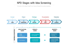 NPD Stages With Idea Screening Ppt PowerPoint Presentation File Portrait PDF