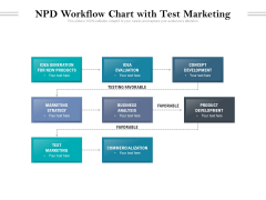 NPD Workflow Chart With Test Marketing Ppt PowerPoint Presentation File Aids PDF