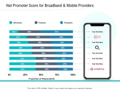 NPS Measurement Net Promoter Score For Broadband And Mobile Providers Ppt File Graphics Tutorials PDF