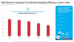 NSS Electronic Companys On Standard Operating Efficiency In Last 5 Years Microsoft PDF