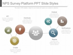Naps Survey Platform Ppt Slide Styles