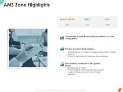 National Sales Conference AMS Zone Highlights Ppt PowerPoint Presentation Icon Designs PDF